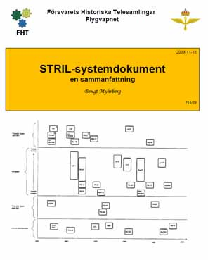 STRIL-systemdokumentation
